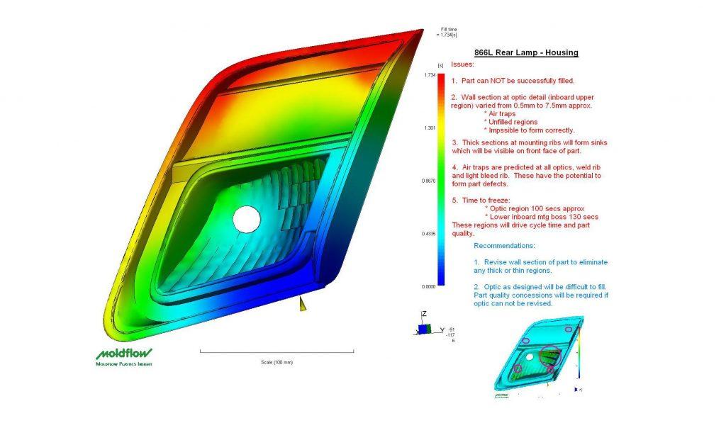 Moldflow for Automotive Lens